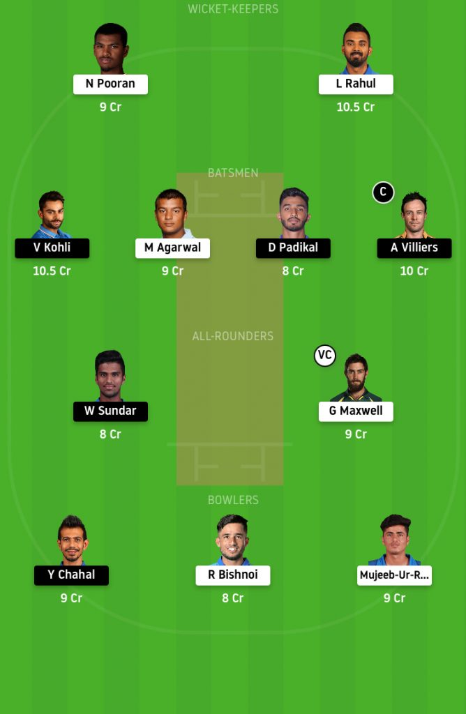 KXIP vs RCB DREAM 11 PREDICTION